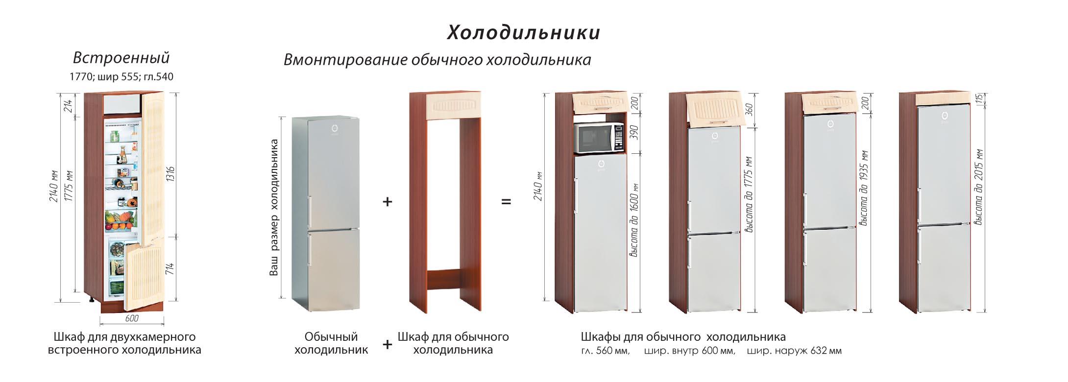 Как обычный холодильник сделать встраиваемым